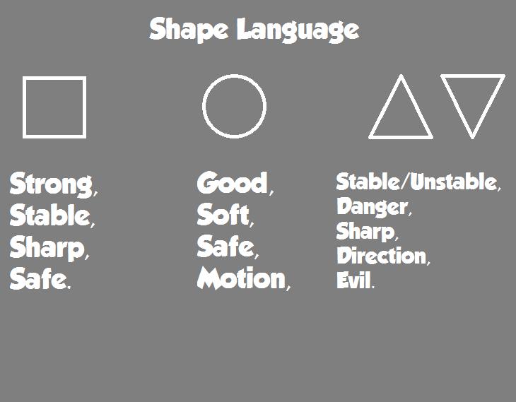 Shape Language
